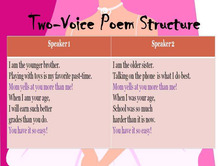 Two-Voice Poem Structure