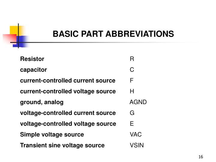 BASIC PART ABBREVIATIONS