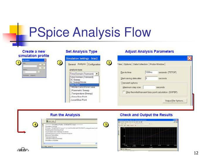 PSpice Analysis Flow