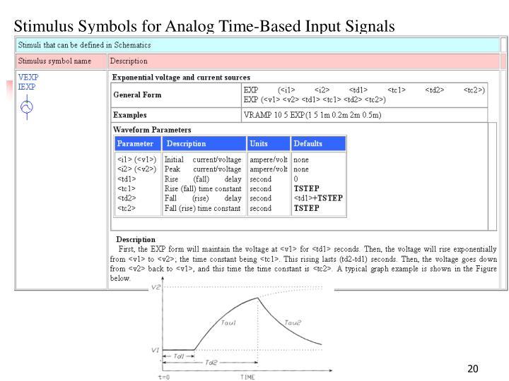 Stimulus Symbols for Analog Time-Based Input Signals