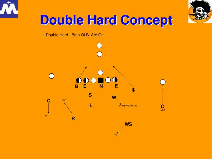 Double Hard Concept