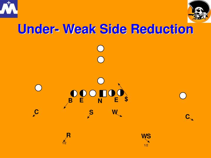 Under- Weak Side Reduction