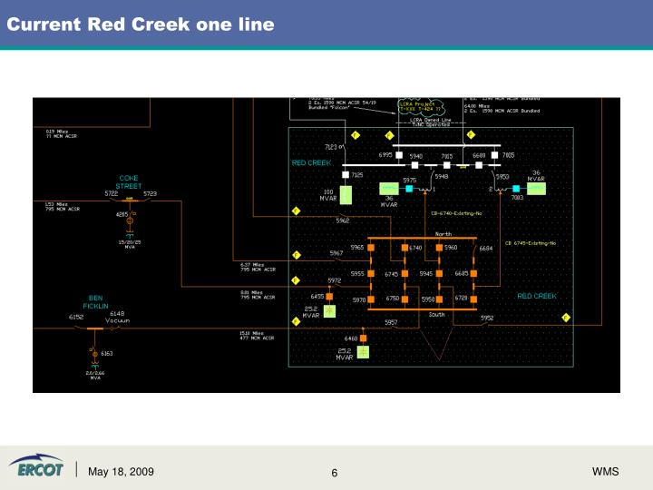 Current Red Creek one line