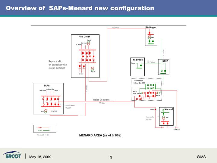 Overview of saps menard new configuration