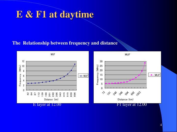 E & F1 at daytime