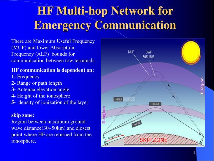 HF Multi-hop Network for Emergency Communication