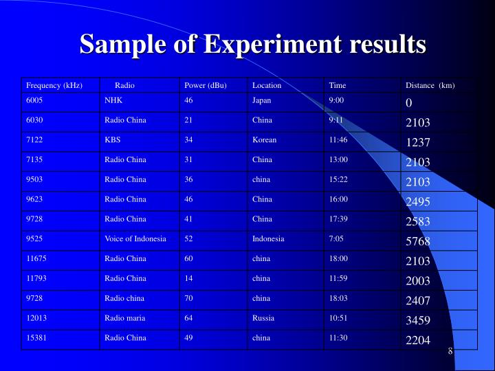Sample of Experiment results