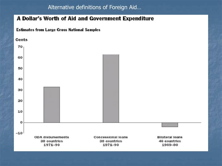 Alternative definitions of Foreign Aid…