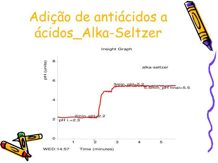 Adição de antiácidos a ácidos_Alka-Seltzer