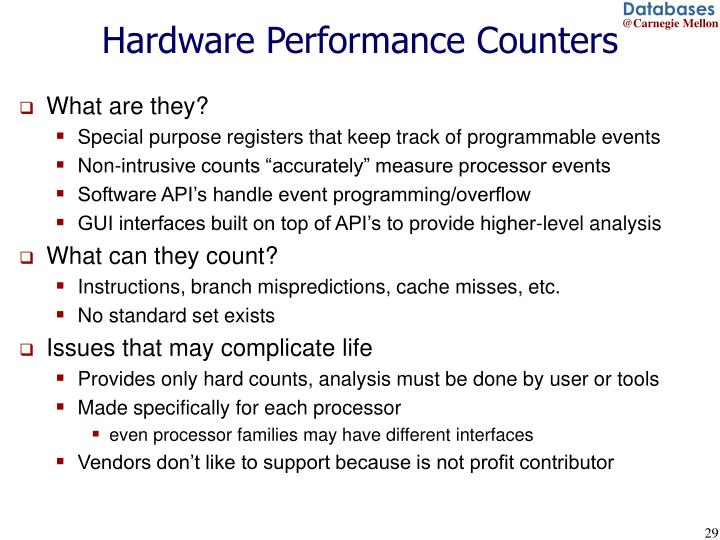 Hardware Performance Counters