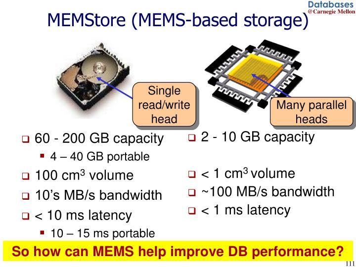 60 - 200 GB capacity
