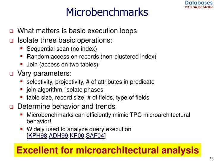 Microbenchmarks