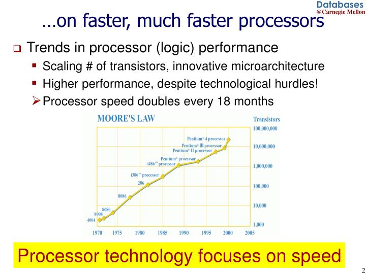 …on faster, much faster processors
