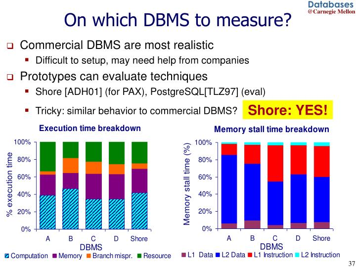 On which DBMS to measure?