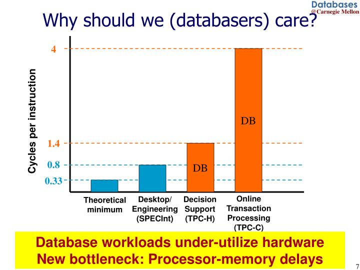 Why should we (databasers) care?