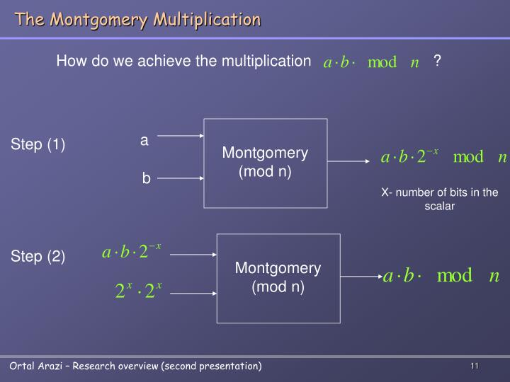 The Montgomery Multiplication