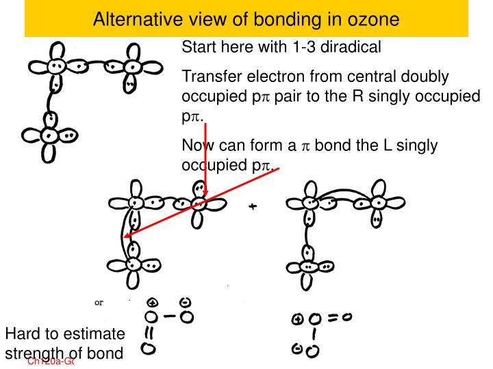 Alternative view of bonding in ozone