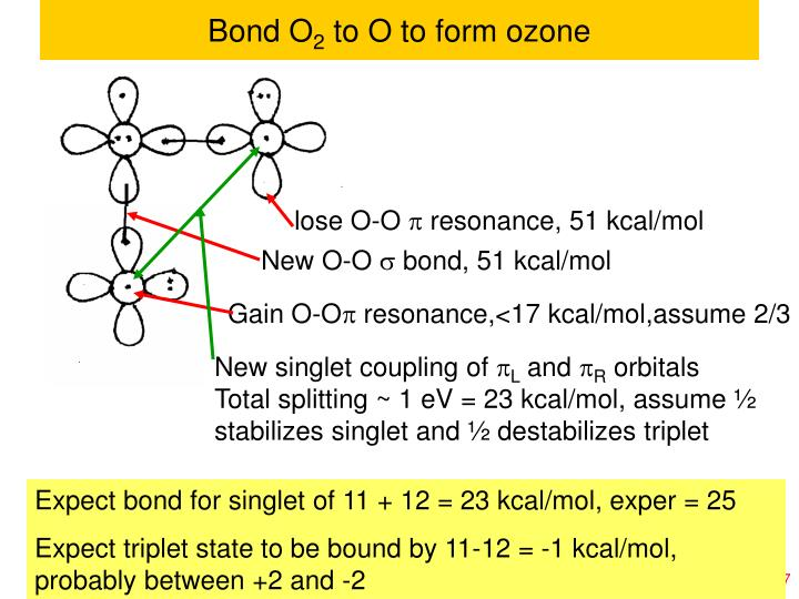Bond O