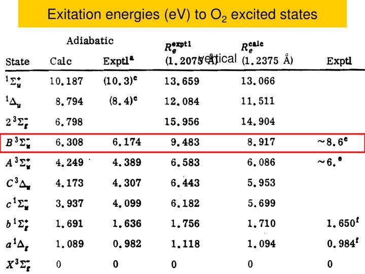 Exitation energies (eV) to O