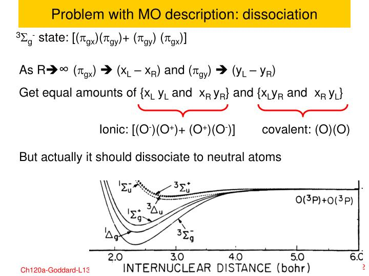 Problem with MO description: dissociation