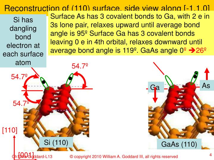 Reconstruction of (110) surface,