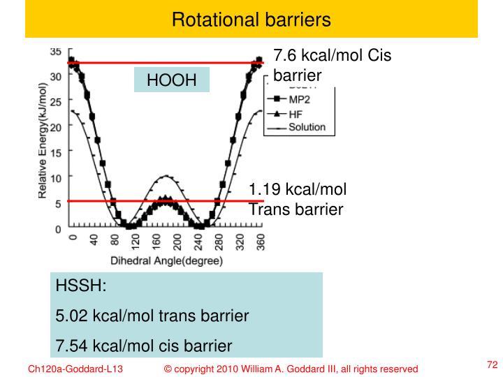 Rotational barriers