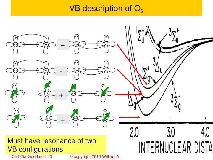 VB description of O