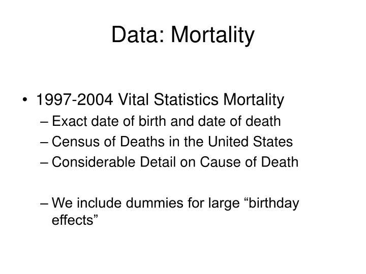 Data: Mortality