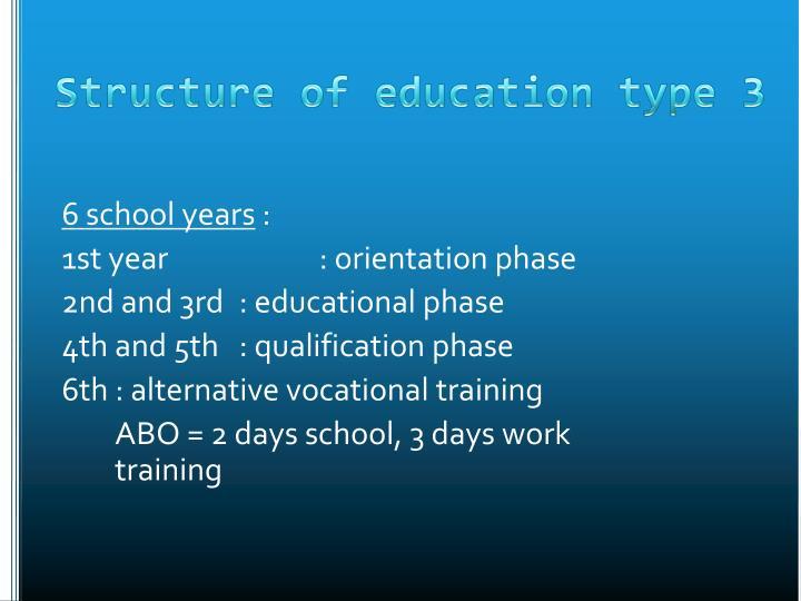 6 school years