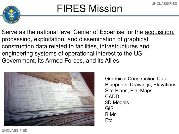 FIRES Mission