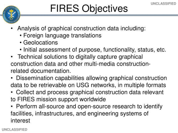 FIRES Objectives