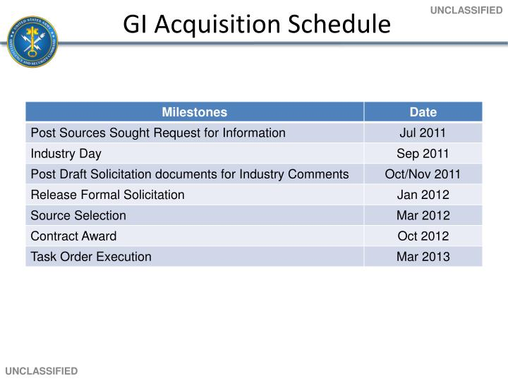 GI Acquisition Schedule