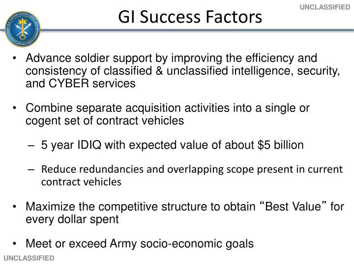 GI Success Factors