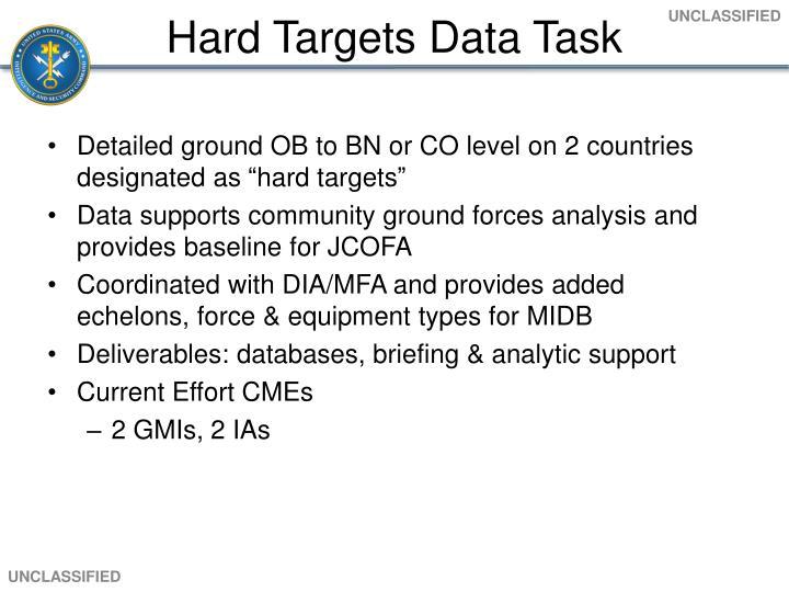Hard Targets Data Task