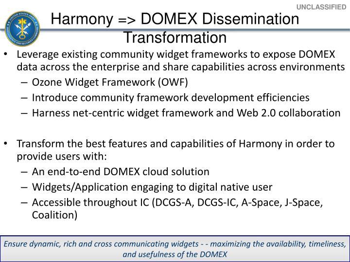 Harmony => DOMEX Dissemination