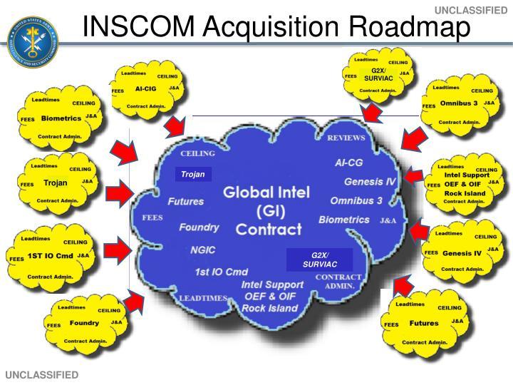 INSCOM Acquisition Roadmap