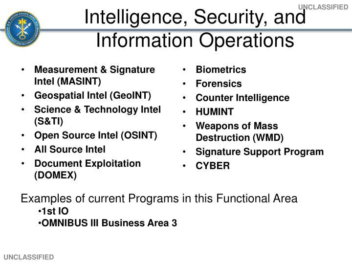 Measurement & Signature Intel (MASINT)
