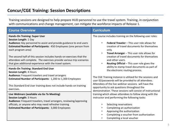 Concur/CGE Training: Session Descriptions