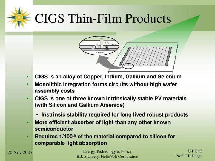 CIGS Thin-Film Products