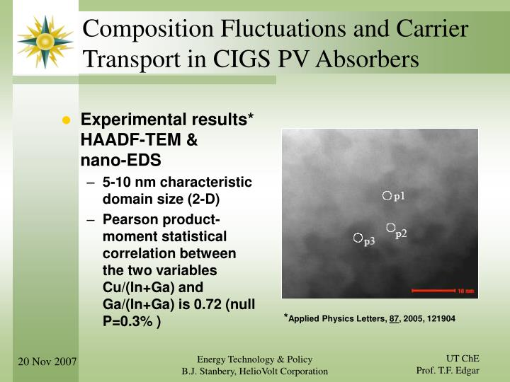 Composition Fluctuations and Carrier Transport in CIGS PV Absorbers