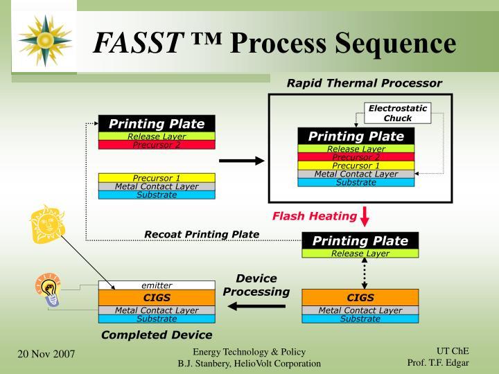 Rapid Thermal Processor