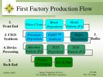 first factory production flow