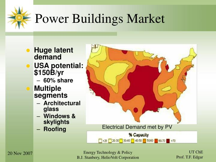 Electrical Demand met by PV