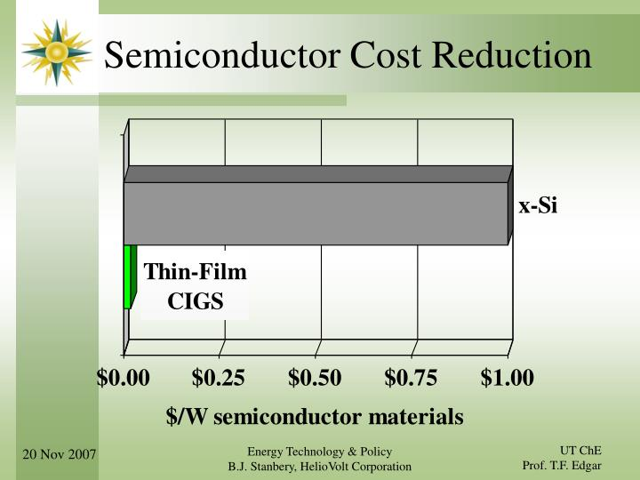 Semiconductor Cost Reduction