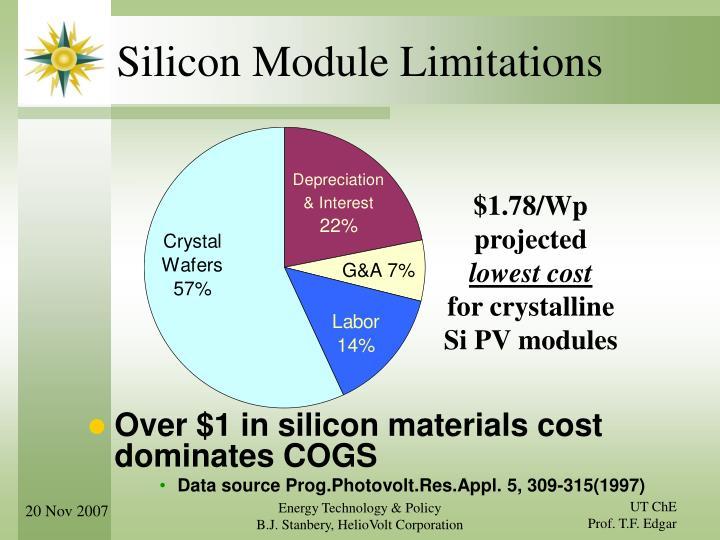 Over $1 in silicon materials cost dominates COGS