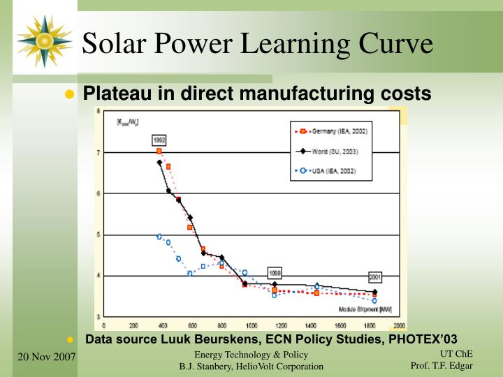 Solar Power Learning Curve