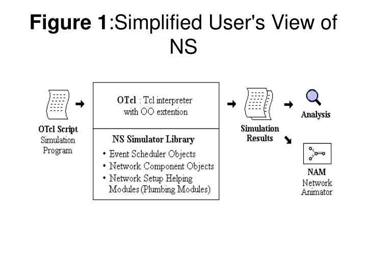 Figure 1 simplified user s view of ns