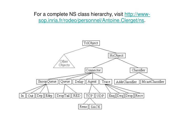 For a complete NS class hierarchy, visit