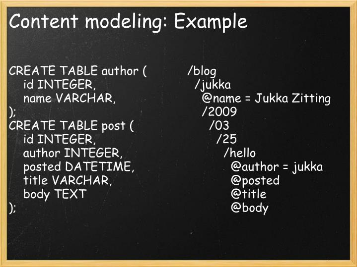 CREATE TABLE author (