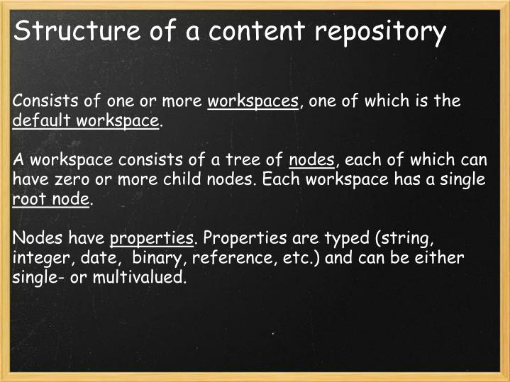 Structure of a content repository